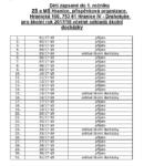 Seznam přijatých žáků pro rok 2017-18