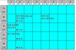 Rozvrh hodin pro distanční online vyučování 2. stupeň ZŠ (6. – 9. ročník) od 19. 10 do 23. 10. 2020