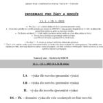 Nové informace pro žáky a rodiče - týden 11.  - 15. 1. 2021